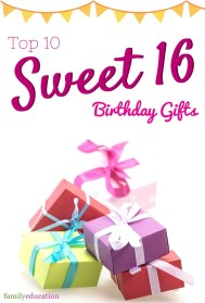 Sweet Sixteen Birthday Gifts Pinterest Graphics