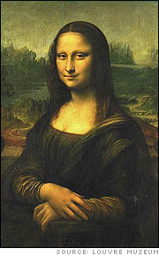 Leonardo DaVinci's Mona Lisa