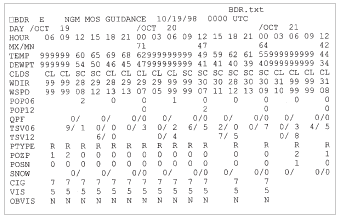 The computer guidance for Bridgeport, October 19, 1998.