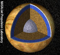 Cutaway view of Europa's suspected internal structure