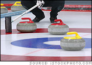 The sport of Curling
