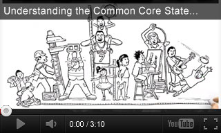 Video: Understanding the Common Core State Standards
